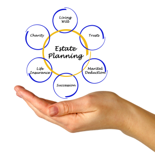 Estate Planning and Debt The Basics