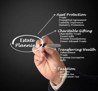 When Should You Update Your Estate Plan_